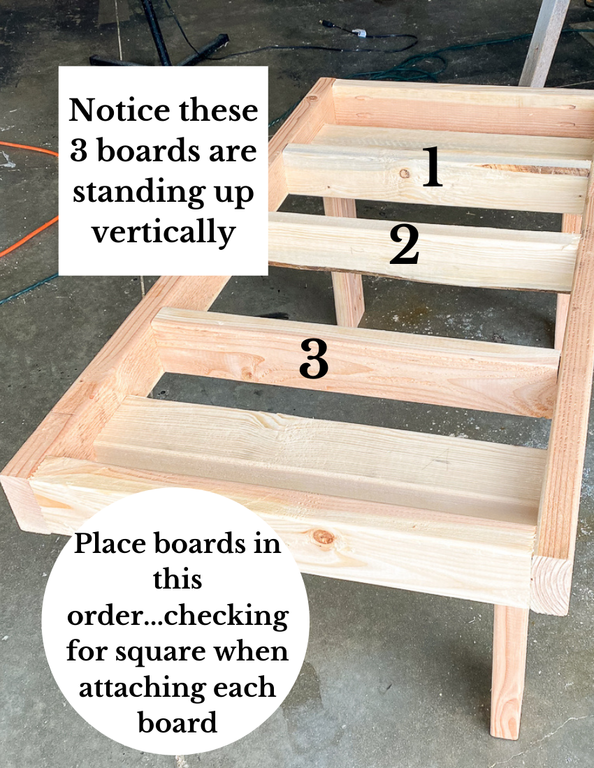 Where to place boards on table top frame noted